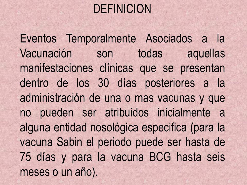 DEFINICION Eventos Temporalmente Asociados a la Vacunación son todas aquellas manifestaciones clínicas que se presentan dentro de los 30 días posterio