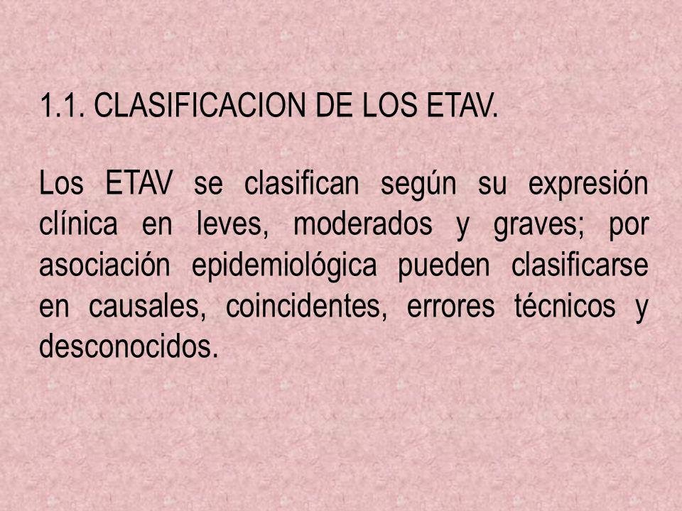 1.1. CLASIFICACION DE LOS ETAV. Los ETAV se clasifican según su expresión clínica en leves, moderados y graves; por asociación epidemiológica pueden c