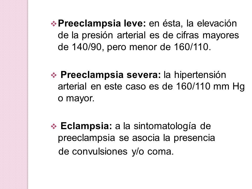 Preeclampsia leve: en ésta, la elevación de la presión arterial es de cifras mayores de 140/90, pero menor de 160/110. Preeclampsia severa: la hiperte