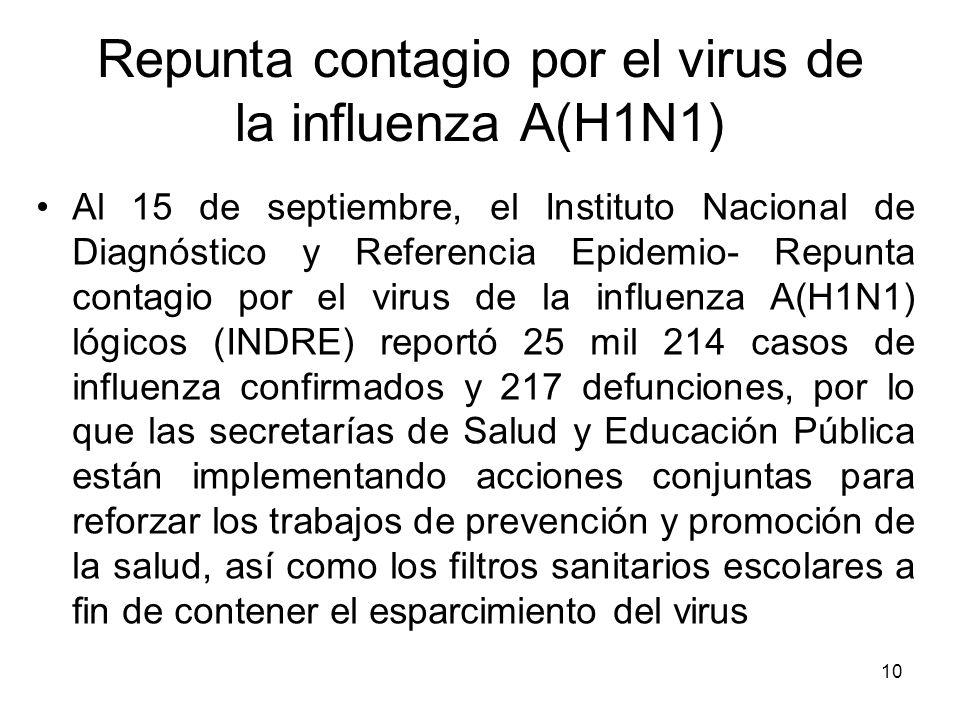 10 Al 15 de septiembre, el Instituto Nacional de Diagnóstico y Referencia Epidemio- Repunta contagio por el virus de la influenza A(H1N1) lógicos (IND