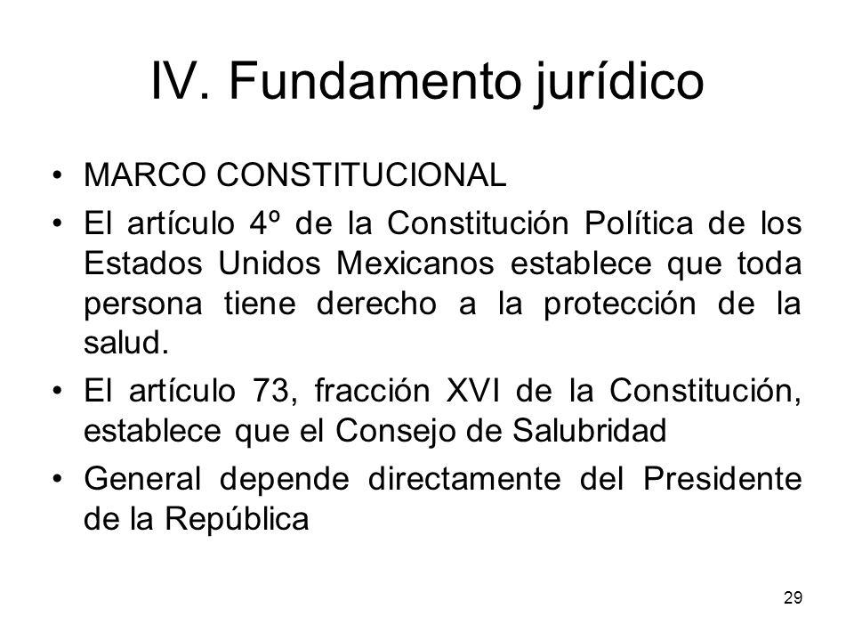 29 IV. Fundamento jurídico MARCO CONSTITUCIONAL El artículo 4º de la Constitución Política de los Estados Unidos Mexicanos establece que toda persona