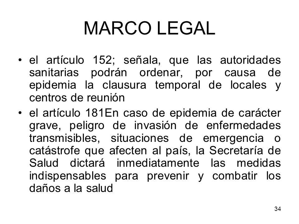 34 el artículo 152; señala, que las autoridades sanitarias podrán ordenar, por causa de epidemia la clausura temporal de locales y centros de reunión