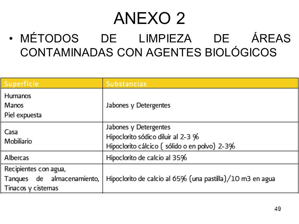 49 ANEXO 2 MÉTODOS DE LIMPIEZA DE ÁREAS CONTAMINADAS CON AGENTES BIOLÓGICOS