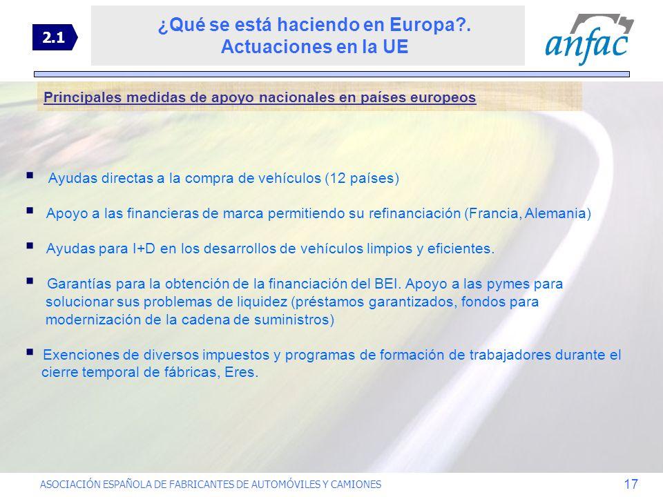 ASOCIACIÓN ESPAÑOLA DE FABRICANTES DE AUTOMÓVILES Y CAMIONES 17 Principales medidas de apoyo nacionales en países europeos Ayudas directas a la compra