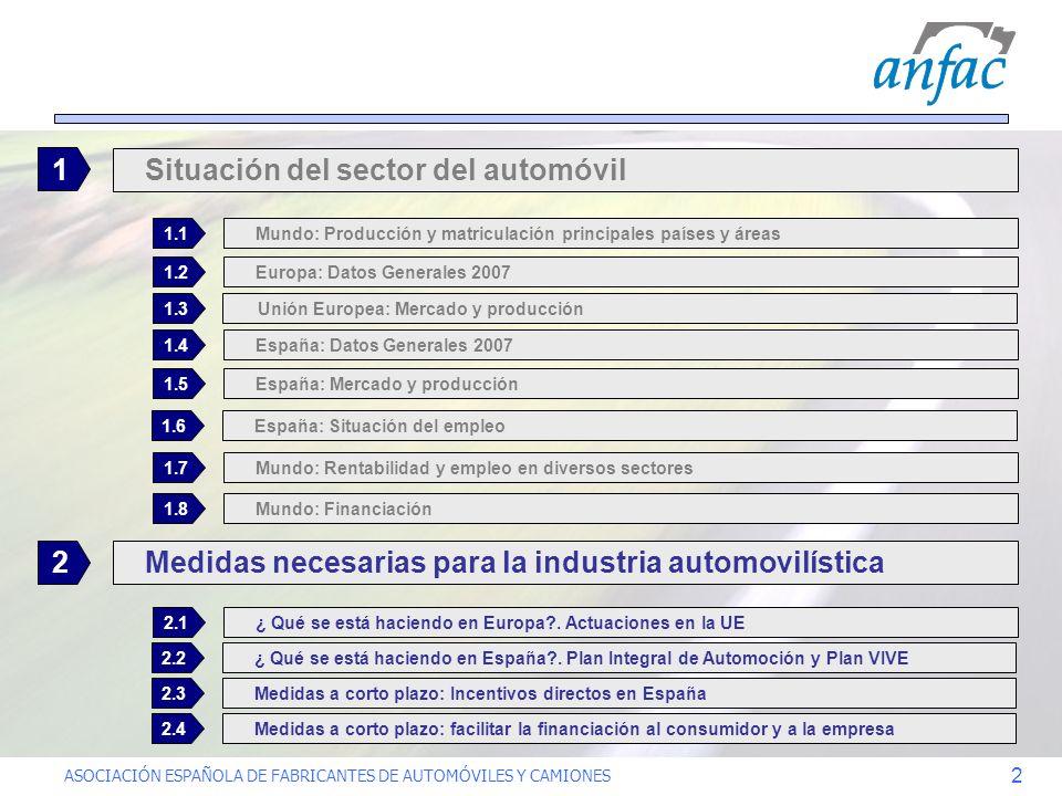ASOCIACIÓN ESPAÑOLA DE FABRICANTES DE AUTOMÓVILES Y CAMIONES 2 Medidas necesarias para la industria automovilística 2 Mundo: Producción y matriculació