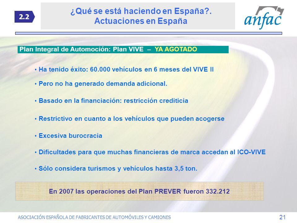 ASOCIACIÓN ESPAÑOLA DE FABRICANTES DE AUTOMÓVILES Y CAMIONES 21 En 2007 las operaciones del Plan PREVER fueron 332.212 Ha tenido éxito: 60.000 vehícul