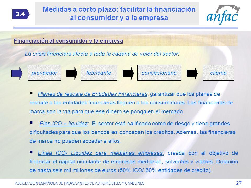 ASOCIACIÓN ESPAÑOLA DE FABRICANTES DE AUTOMÓVILES Y CAMIONES 27 Planes de rescate de Entidades Financieras: garantizar que los planes de rescate a las