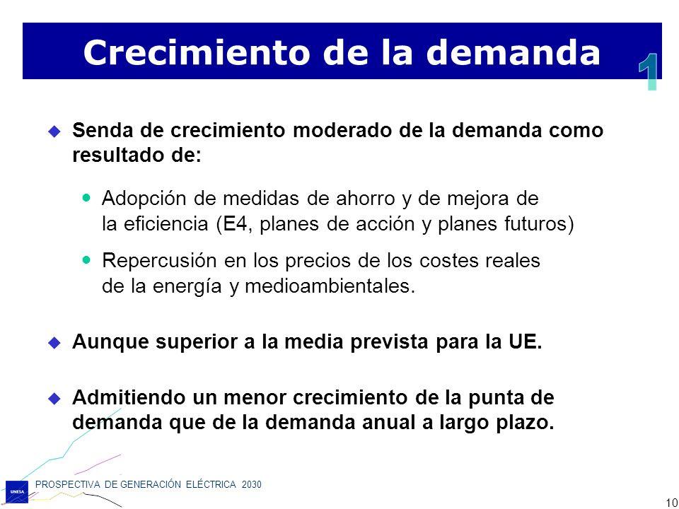 PROSPECTIVA DE GENERACIÓN ELÉCTRICA 2030 10 Crecimiento de la demanda Senda de crecimiento moderado de la demanda como resultado de: Adopción de medid