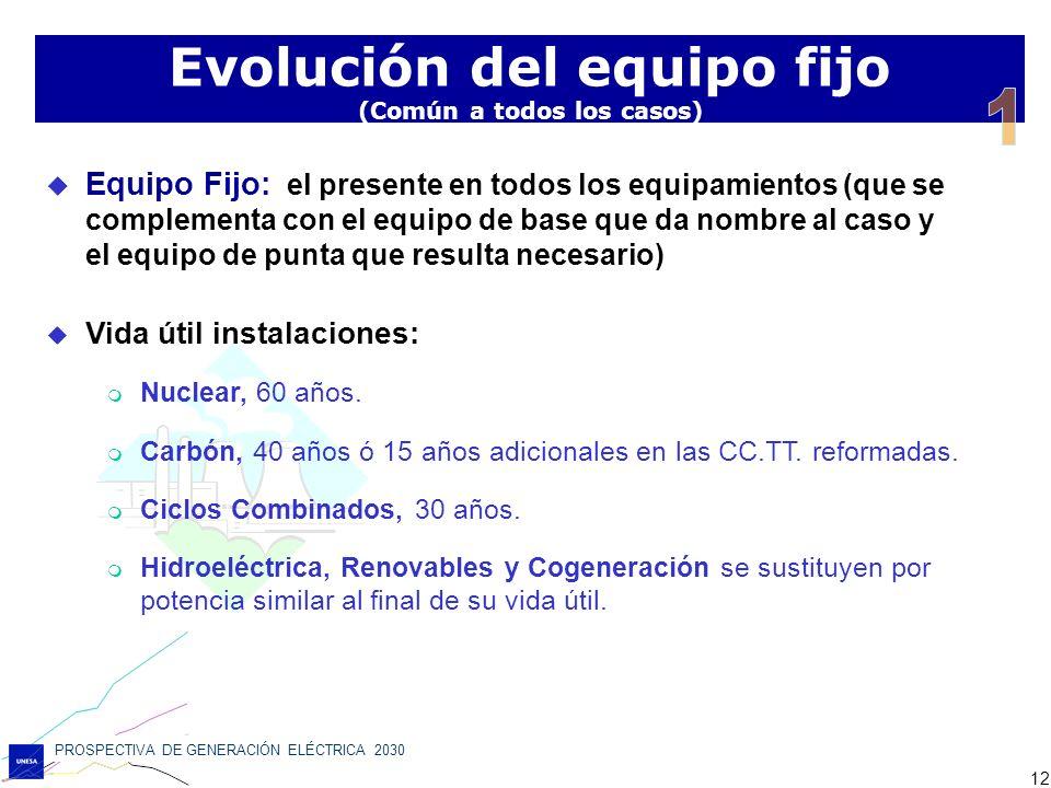 PROSPECTIVA DE GENERACIÓN ELÉCTRICA 2030 12 Evolución del equipo fijo (Común a todos los casos) Equipo Fijo: el presente en todos los equipamientos (q