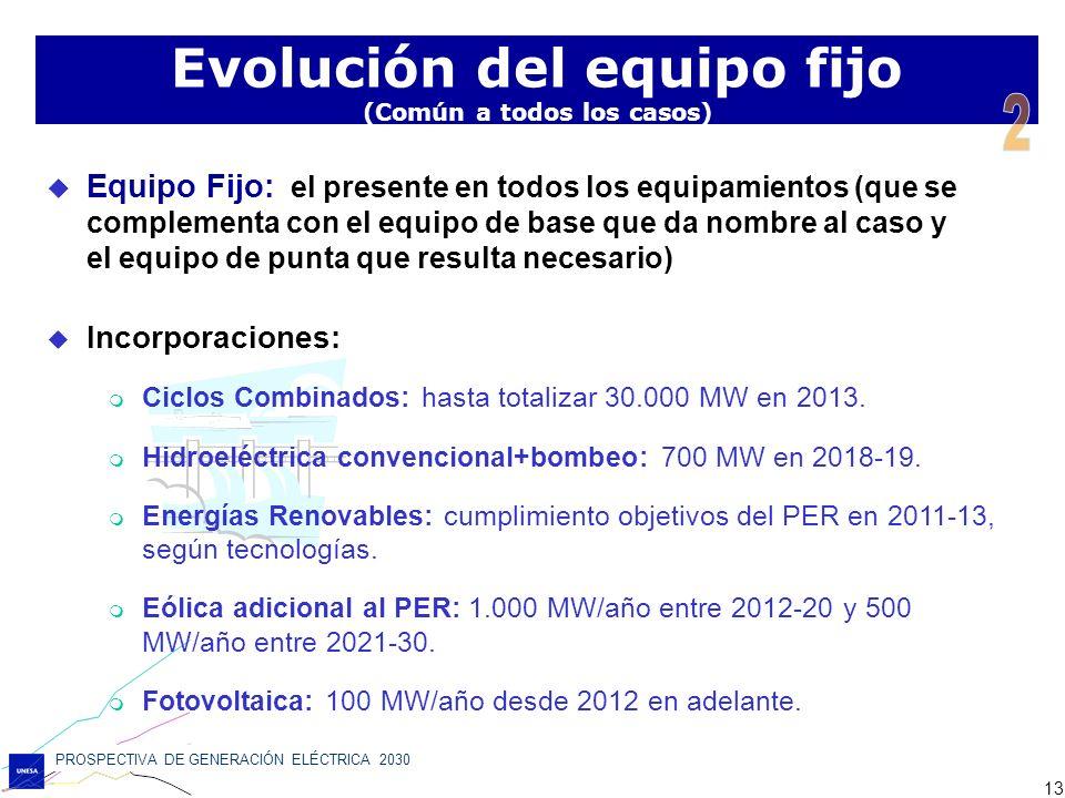 PROSPECTIVA DE GENERACIÓN ELÉCTRICA 2030 13 Evolución del equipo fijo (Común a todos los casos) Equipo Fijo: el presente en todos los equipamientos (q