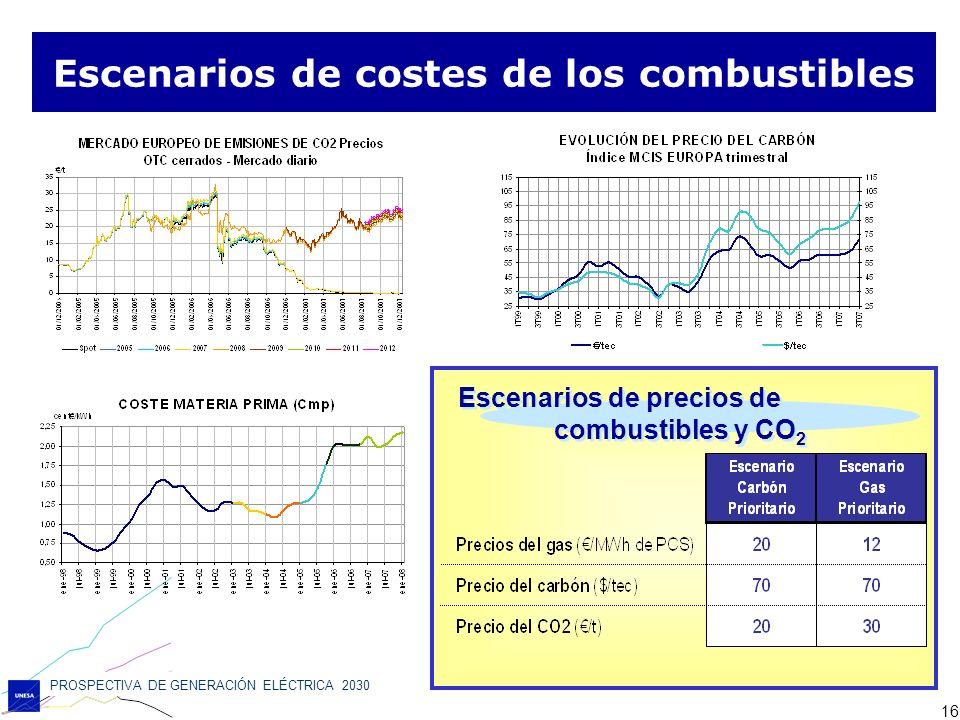 PROSPECTIVA DE GENERACIÓN ELÉCTRICA 2030 16 Escenarios de costes de los combustibles Escenarios de precios de combustibles y CO 2 Escenarios de precio