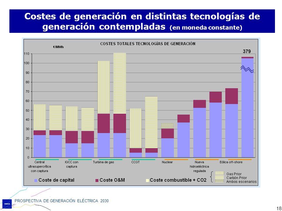 PROSPECTIVA DE GENERACIÓN ELÉCTRICA 2030 18 Costes de generación en distintas tecnologías de generación contempladas (en moneda constante) 379