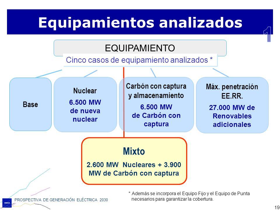 PROSPECTIVA DE GENERACIÓN ELÉCTRICA 2030 19 EQUIPAMIENTO Cinco casos de equipamiento analizados * Base Nuclear 6.500 MW de nueva nuclear Carbón con ca