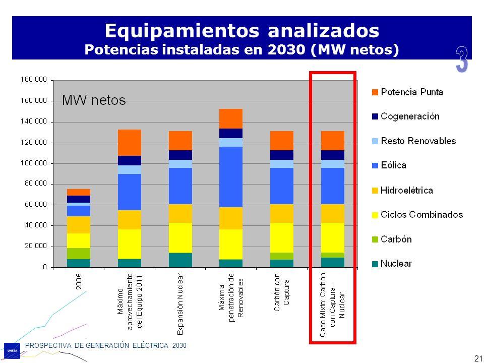PROSPECTIVA DE GENERACIÓN ELÉCTRICA 2030 21 Equipamientos analizados Potencias instaladas en 2030 (MW netos)