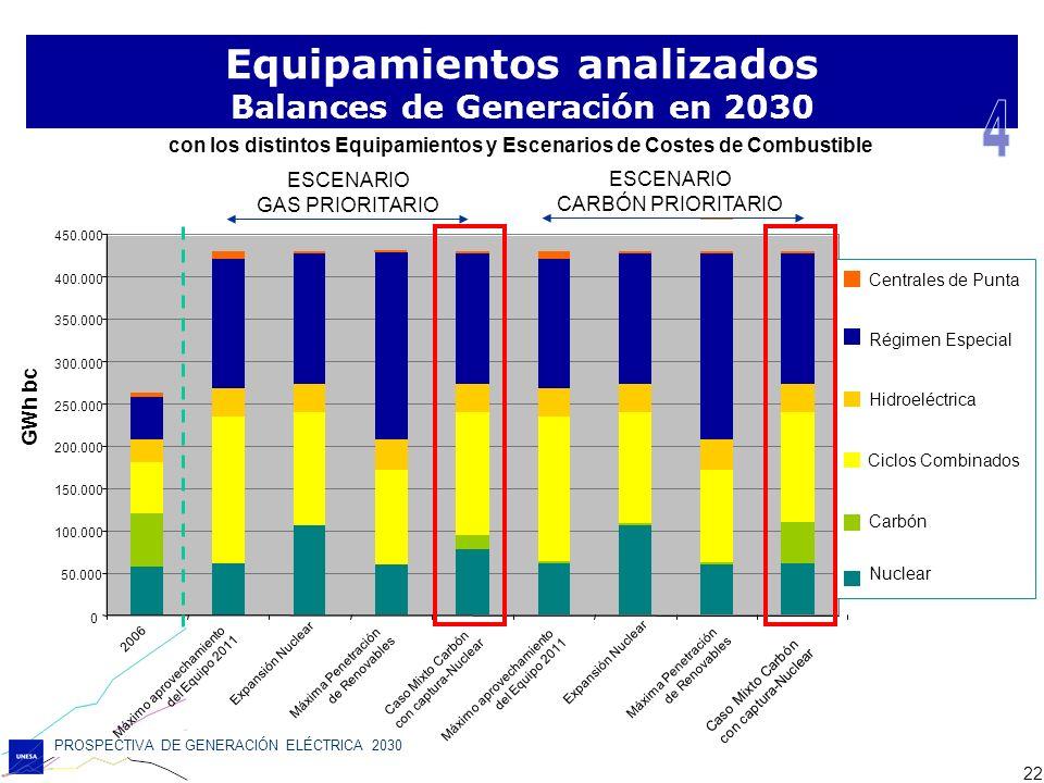 PROSPECTIVA DE GENERACIÓN ELÉCTRICA 2030 22 con los distintos Equipamientos y Escenarios de Costes de Combustible 0 50.000 100.000 150.000 200.000 250