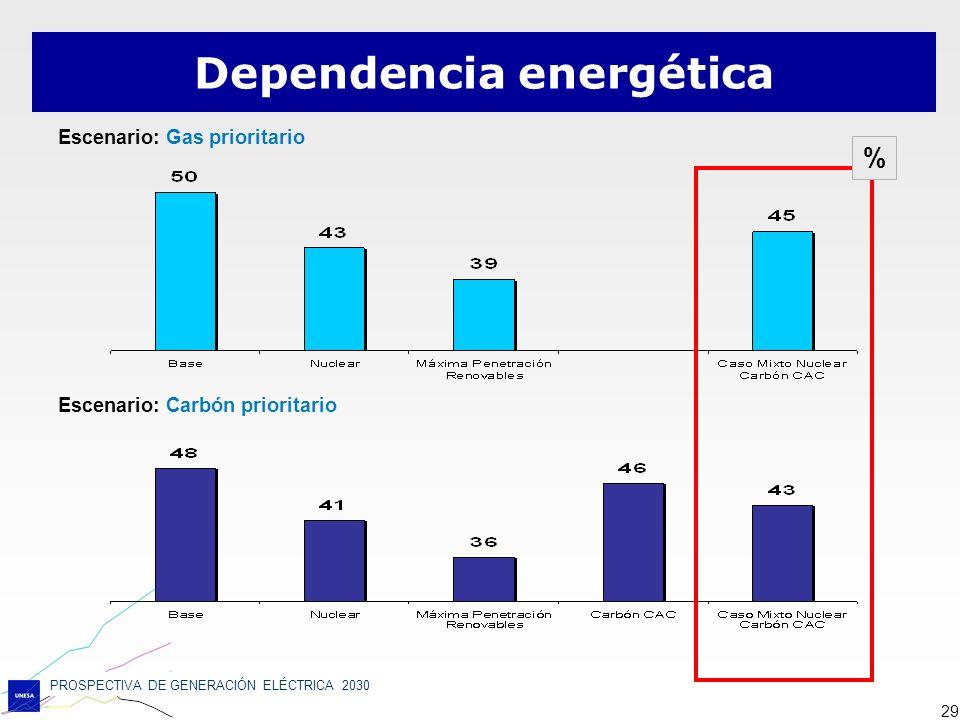 PROSPECTIVA DE GENERACIÓN ELÉCTRICA 2030 29 Dependencia energética Escenario: Gas prioritario Escenario: Carbón prioritario %