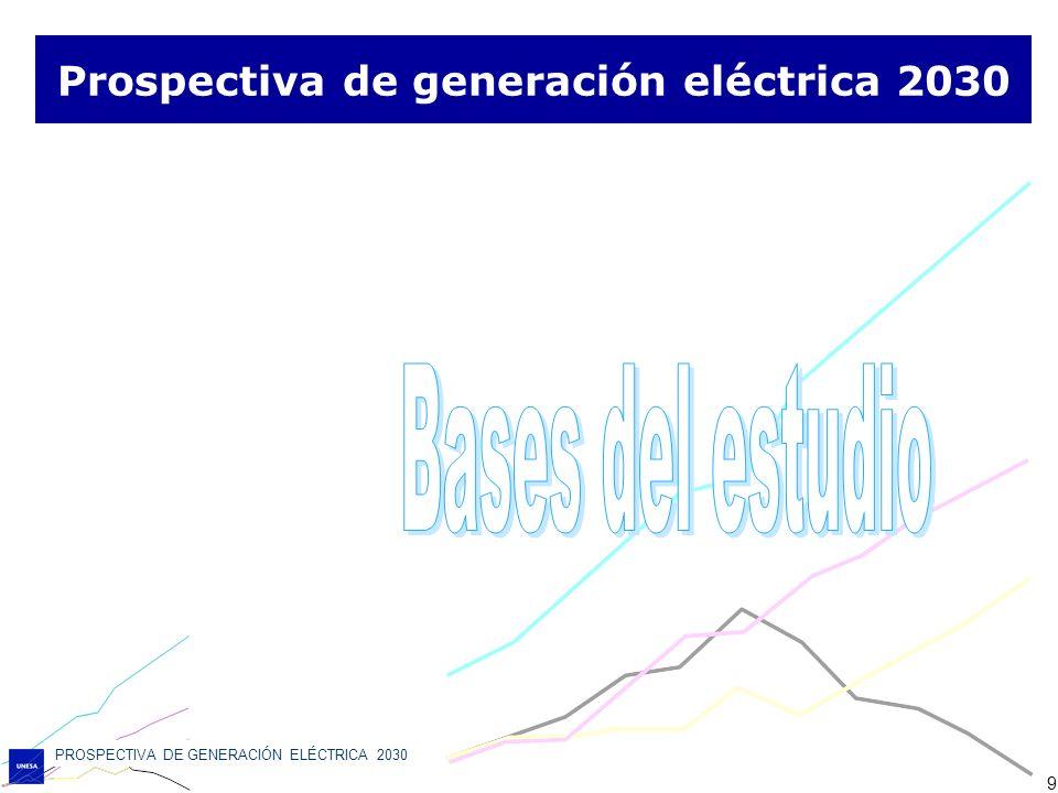 PROSPECTIVA DE GENERACIÓN ELÉCTRICA 2030 20 AÑO 2030 Equipamientos analizados Resumen - Potencias Instaladas en 2030 (MW netos)