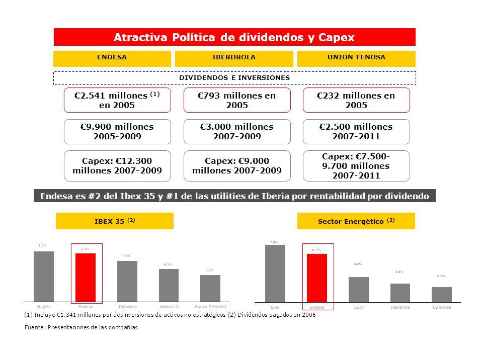 IBERDROLAENDESA Endesa es #2 del Ibex 35 y #1 de las utilities de Iberia por rentabilidad por dividendo DIVIDENDOS E INVERSIONES Atractiva Política de
