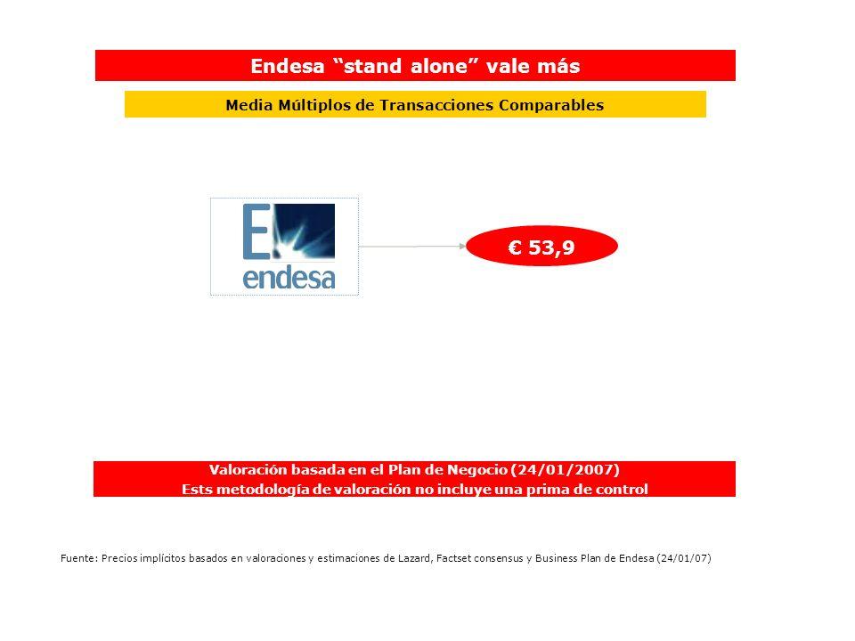 Media Múltiplos de Transacciones Comparables 53,9 Endesa stand alone vale más Valoración basada en el Plan de Negocio (24/01/2007) Ests metodología de