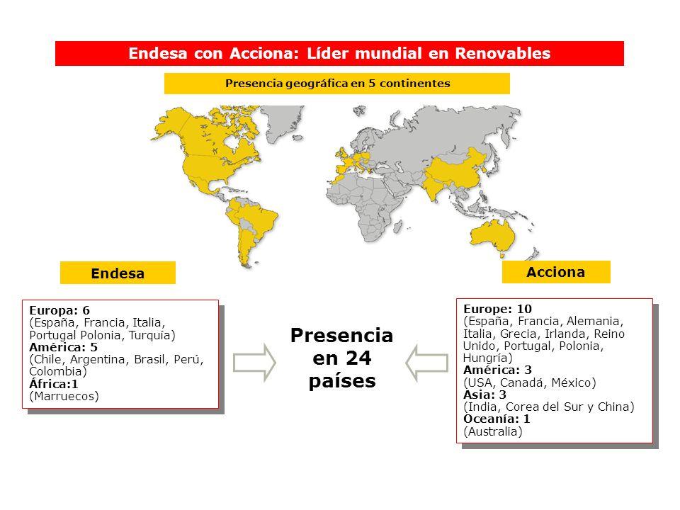 Endesa con Acciona: Líder mundial en Renovables Presencia geográfica en 5 continentes Presencia en 24 países Endesa Europa: 6 (España, Francia, Italia