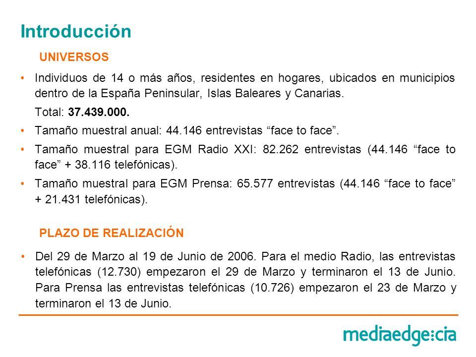 Introducción Individuos de 14 o más años, residentes en hogares, ubicados en municipios dentro de la España Peninsular, Islas Baleares y Canarias. Tot