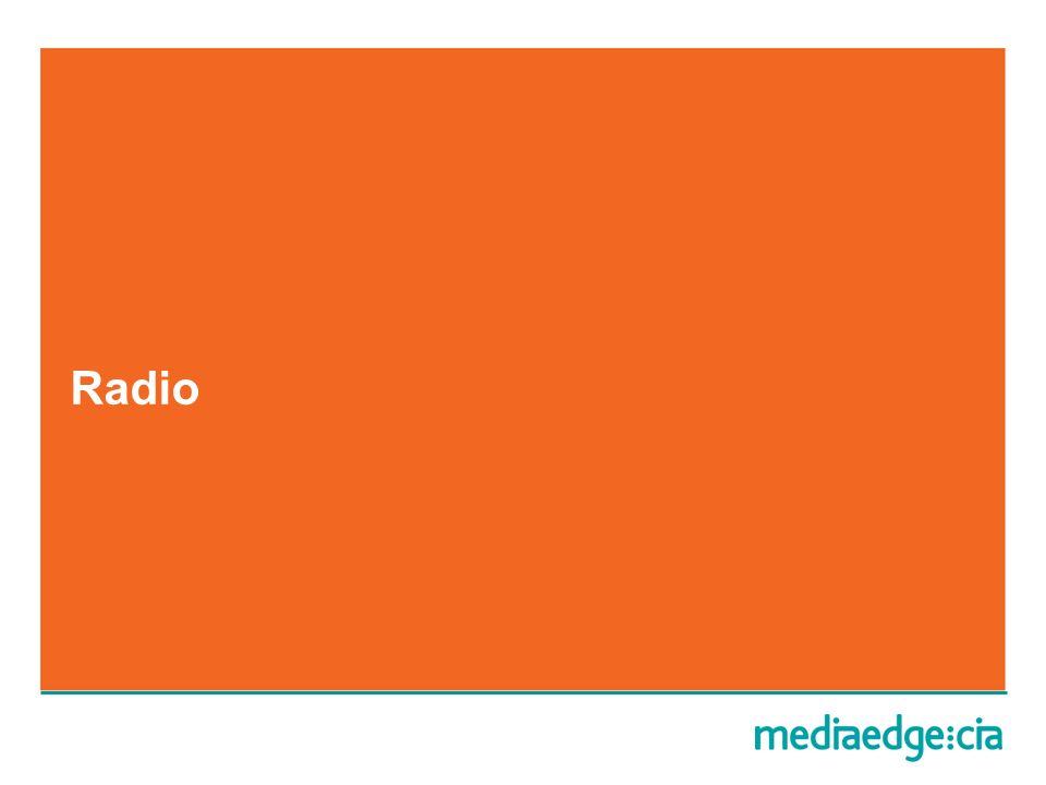 Radio Generalista.