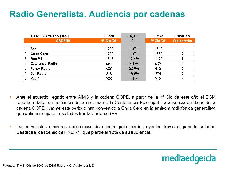 Ranking de Diarios Diarios de distribución gratuita Por primera vez, un periódico gratuito se convierte en el diario más leído en nuestro país.