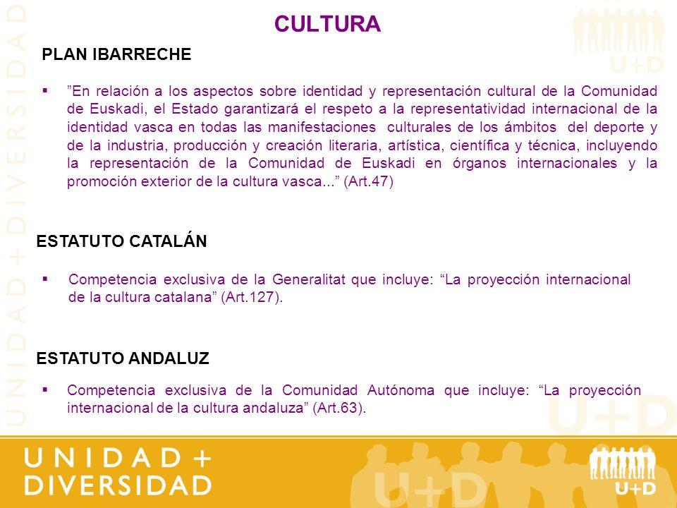 CULTURA Competencia exclusiva de la Comunidad Autónoma que incluye: La proyección internacional de la cultura andaluza (Art.63). En relación a los asp