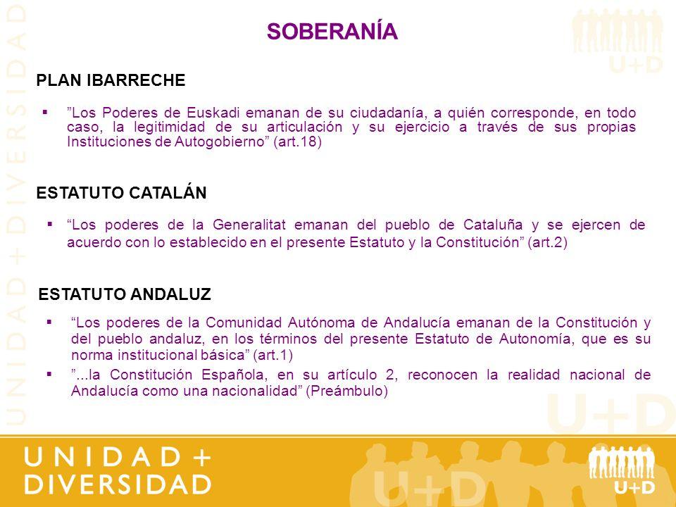 Los poderes de la Comunidad Autónoma de Andalucía emanan de la Constitución y del pueblo andaluz, en los términos del presente Estatuto de Autonomía,