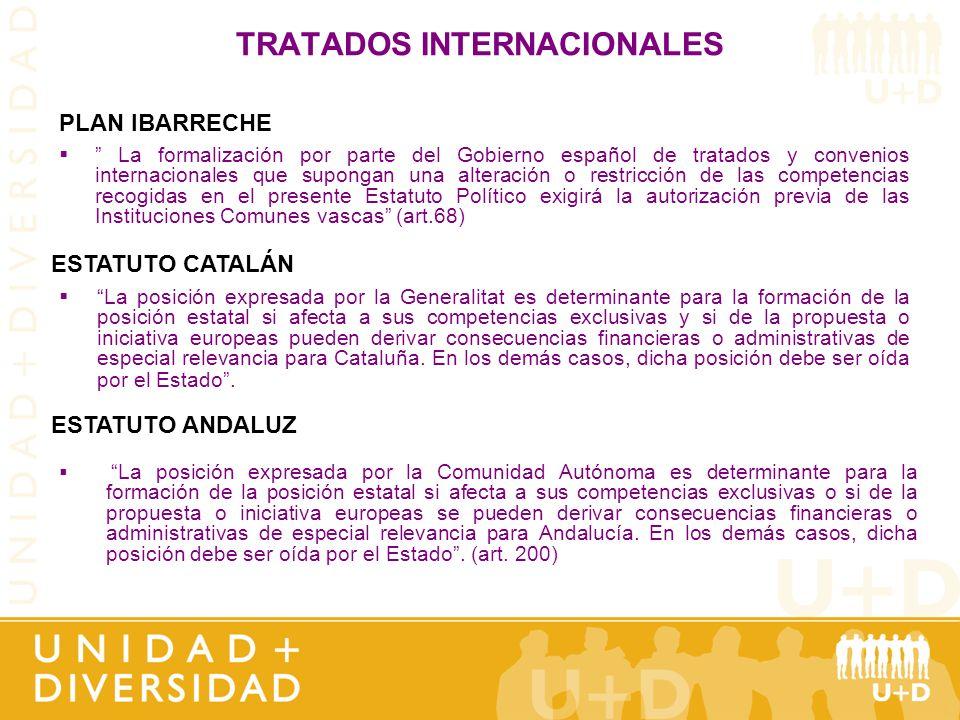 LENGUA La defensa, promoción, estudios y prestigio de la modalidad lingüística andaluza en todas sus variedades (art.