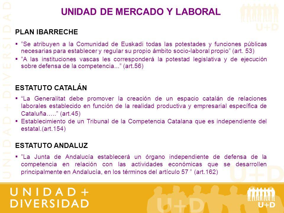 UNIDAD DE MERCADO Y LABORAL La Junta de Andalucía establecerá un órgano independiente de defensa de la competencia en relación con las actividades eco