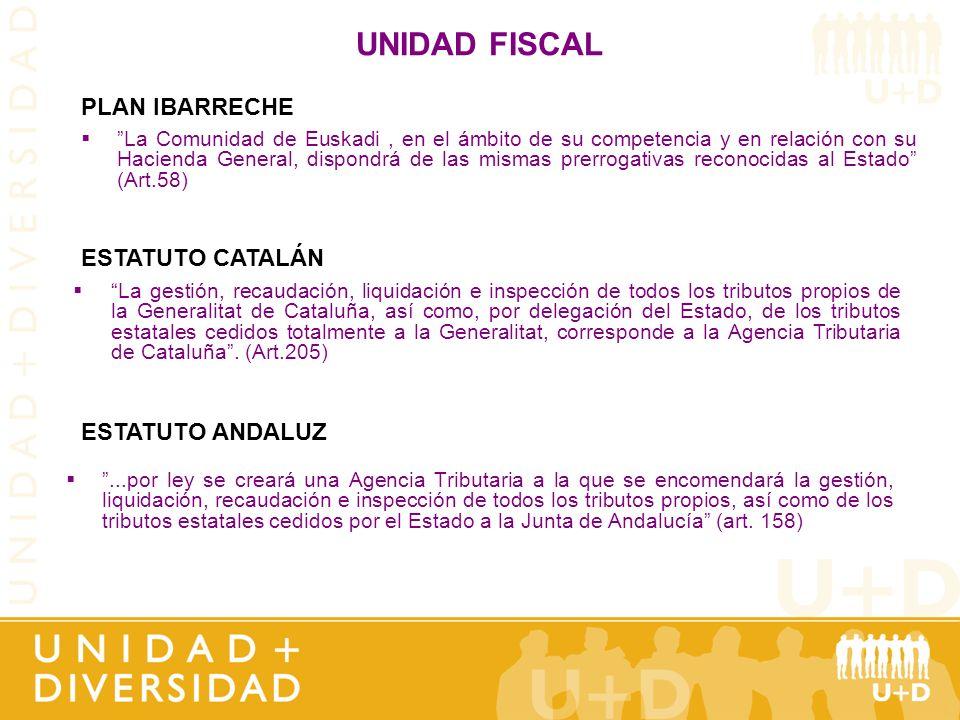 CULTURA Competencia exclusiva de la Comunidad Autónoma que incluye: La proyección internacional de la cultura andaluza (Art.63).