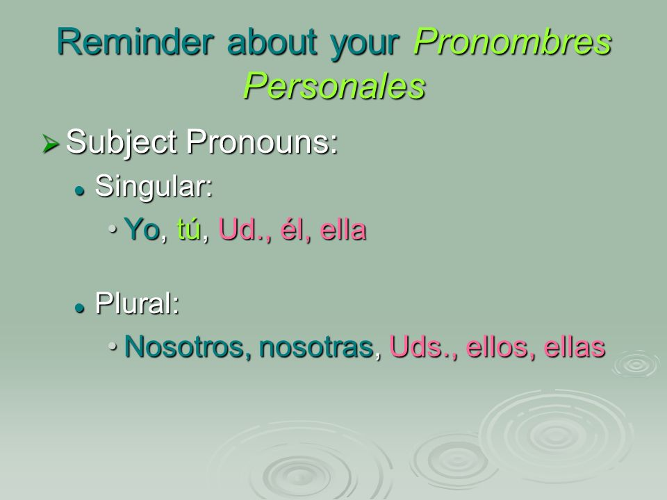 Reminder about your Pronombres Personales Subject Pronouns: Subject Pronouns: Singular: Singular: Yo, tú, Ud., él, ellaYo, tú, Ud., él, ella Plural: Plural: Nosotros, nosotras, Uds., ellos, ellasNosotros, nosotras, Uds., ellos, ellas
