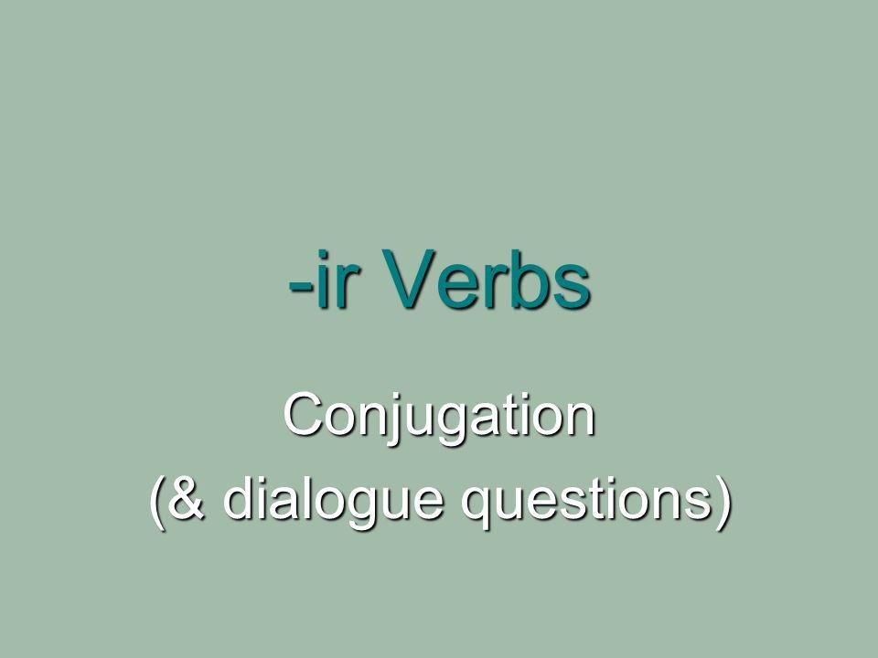 Reminder about your Pronombres Personales Subject Pronouns: Subject Pronouns: Singular: Singular: Yo, tú, Ud., él, ellaYo, tú, Ud., él, ella Plural: Plural: Nosotros, nosotras, Uds., ellos, ellasNosotros, nosotras, Uds., ellos, ellas