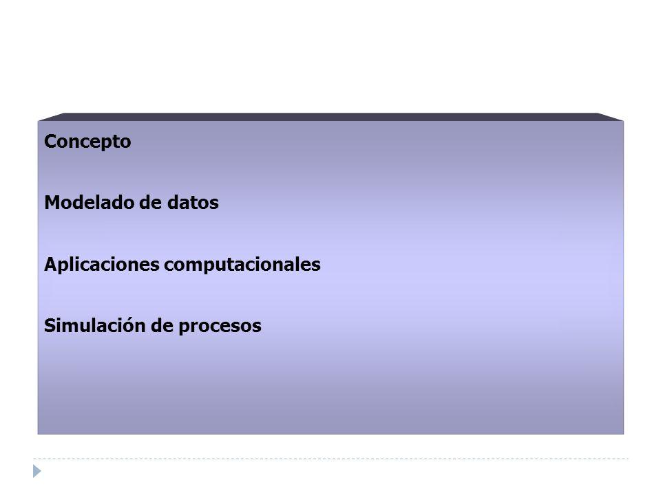 Concepto Modelado de datos Aplicaciones computacionales Simulación de procesos