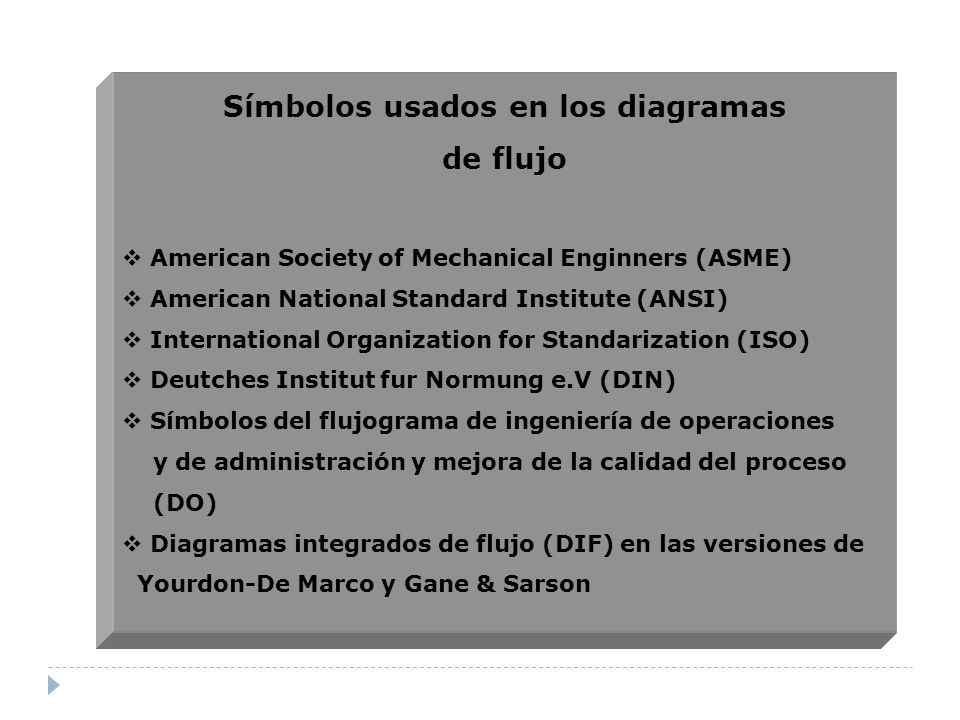 Símbolos usados en los diagramas de flujo American Society of Mechanical Enginners (ASME) American National Standard Institute (ANSI) International Organization for Standarization (ISO) Deutches Institut fur Normung e.V (DIN) Símbolos del flujograma de ingeniería de operaciones y de administración y mejora de la calidad del proceso (DO) Diagramas integrados de flujo (DIF) en las versiones de Yourdon-De Marco y Gane & Sarson
