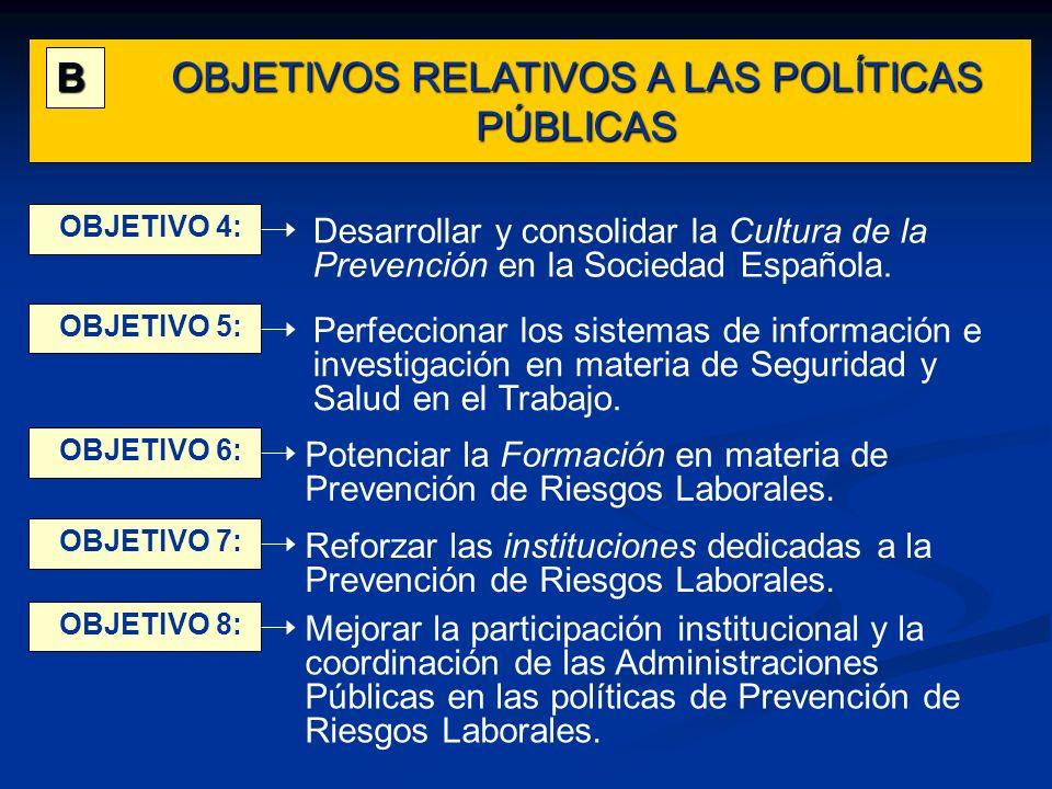 OBJETIVOS RELATIVOS A LAS POLÍTICAS PÚBLICAS B Desarrollar y consolidar la Cultura de la Prevención en la Sociedad Española. OBJETIVO 4: Perfeccionar