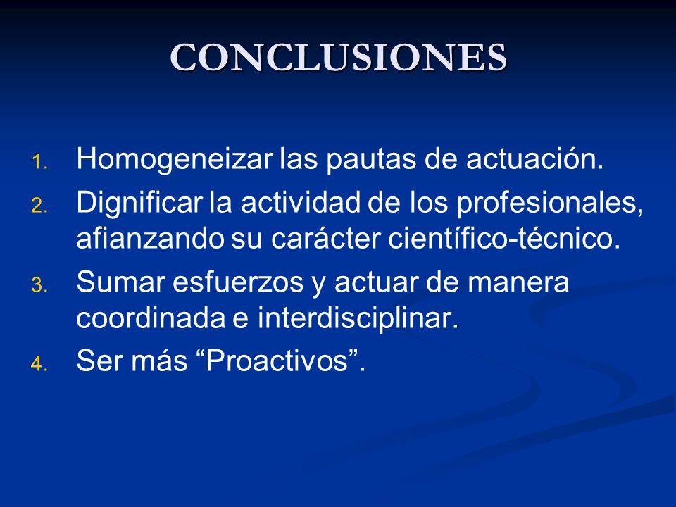 CONCLUSIONES 1. 1. Homogeneizar las pautas de actuación. 2. 2. Dignificar la actividad de los profesionales, afianzando su carácter científico-técnico