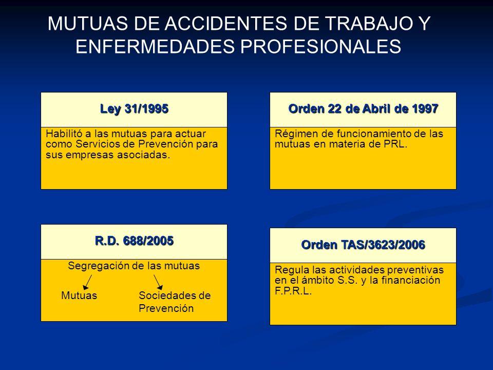 MUTUAS DE ACCIDENTES DE TRABAJO Y ENFERMEDADES PROFESIONALES Ley 31/1995 Habilitó a las mutuas para actuar como Servicios de Prevención para sus empre