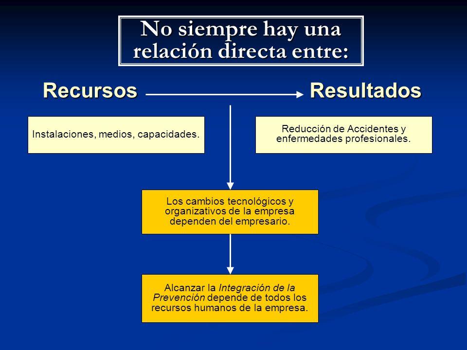CONCLUSIONES 1.1. Homogeneizar las pautas de actuación.