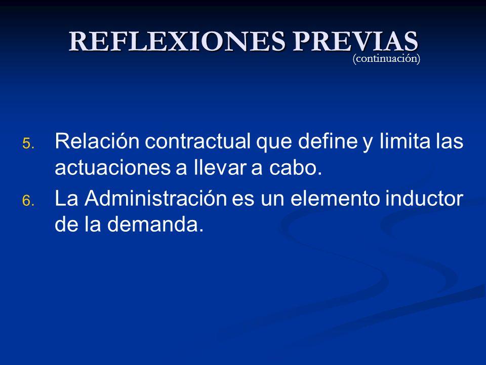 REFLEXIONES PREVIAS 5. 5. Relación contractual que define y limita las actuaciones a llevar a cabo. 6. 6. La Administración es un elemento inductor de