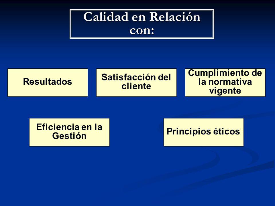 Calidad en Relación con: Resultados Satisfacción del cliente Cumplimiento de la normativa vigente Eficiencia en la Gestión Principios éticos