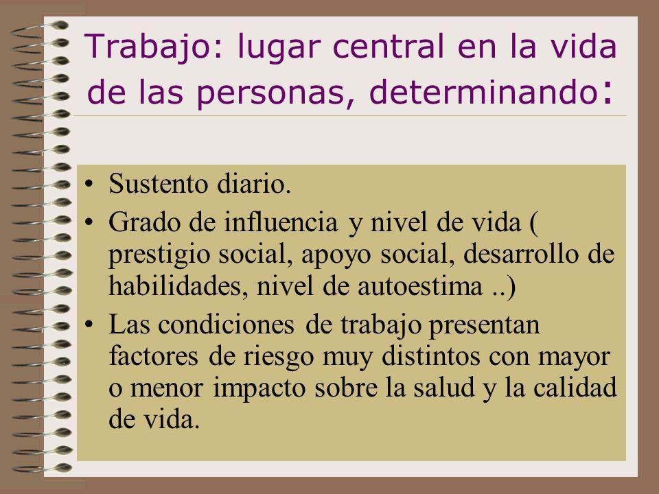 Trabajo: lugar central en la vida de las personas, determinando : Sustento diario. Grado de influencia y nivel de vida ( prestigio social, apoyo socia