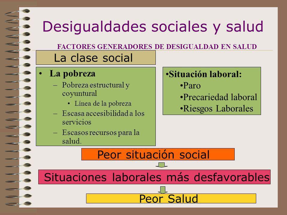 Desigualdades sociales y salud FACTORES GENERADORES DE DESIGUALDAD EN SALUD La pobreza –Pobreza estructural y coyuntural Línea de la pobreza –Escasa a
