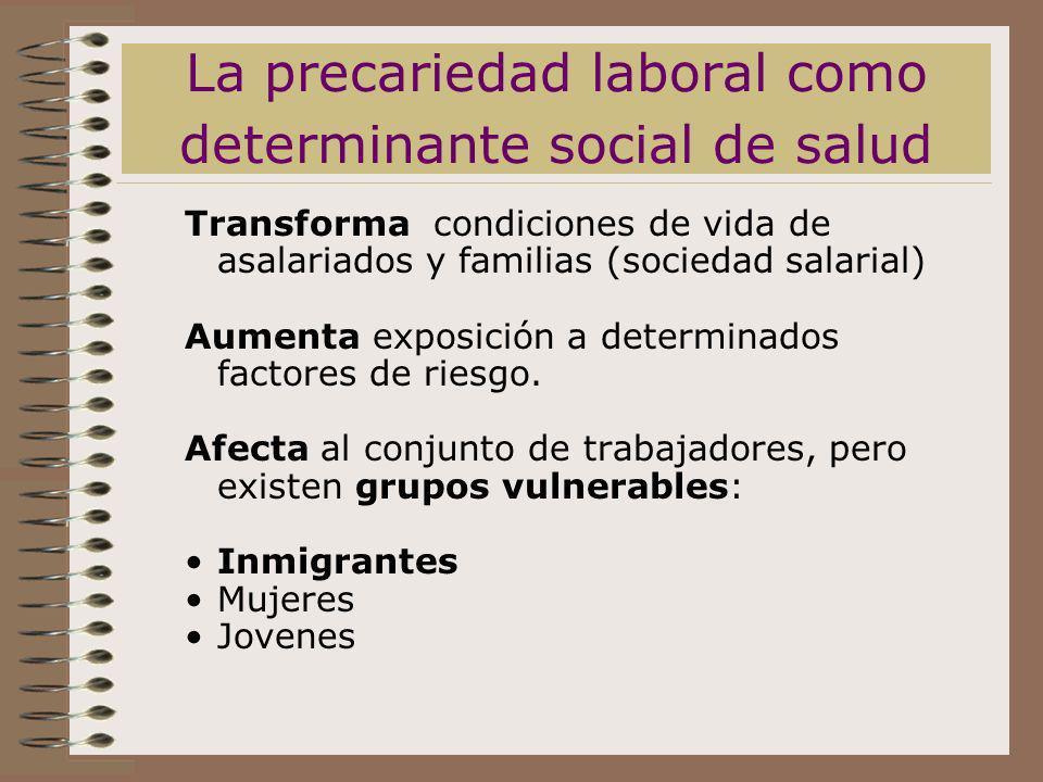 La precariedad laboral como determinante social de salud Transforma condiciones de vida de asalariados y familias (sociedad salarial) Aumenta exposici