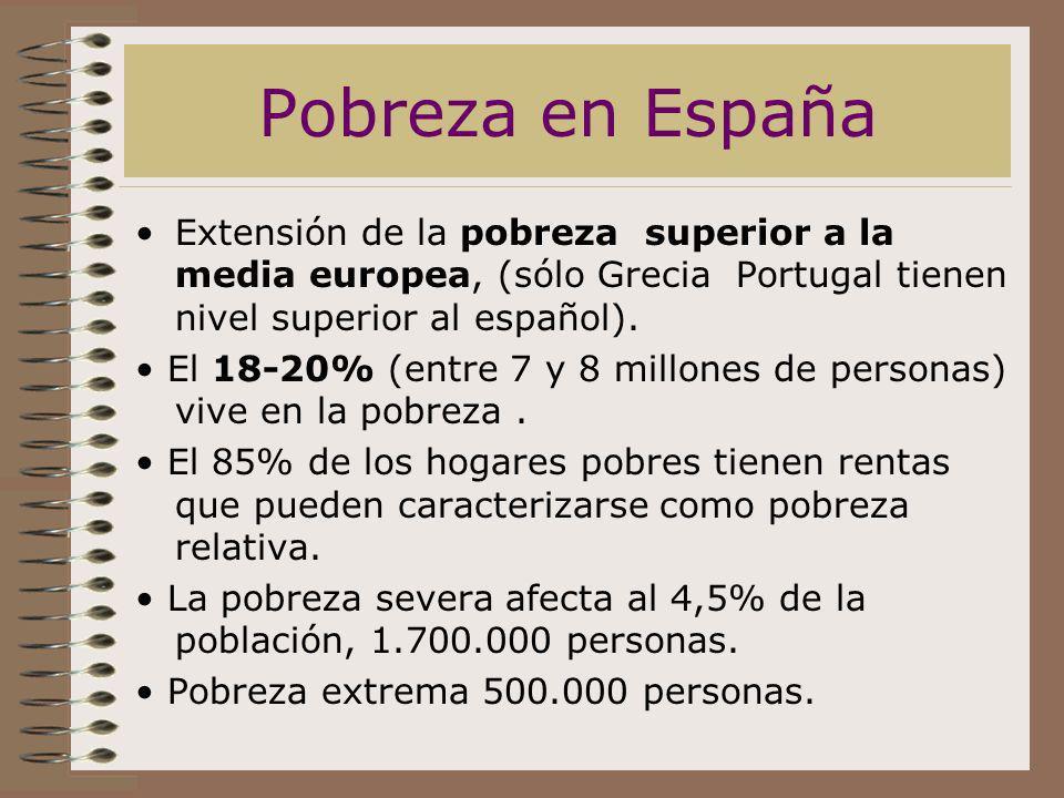 Pobreza en España Extensión de la pobreza superior a la media europea, (sólo Grecia Portugal tienen nivel superior al español). El 18-20% (entre 7 y 8