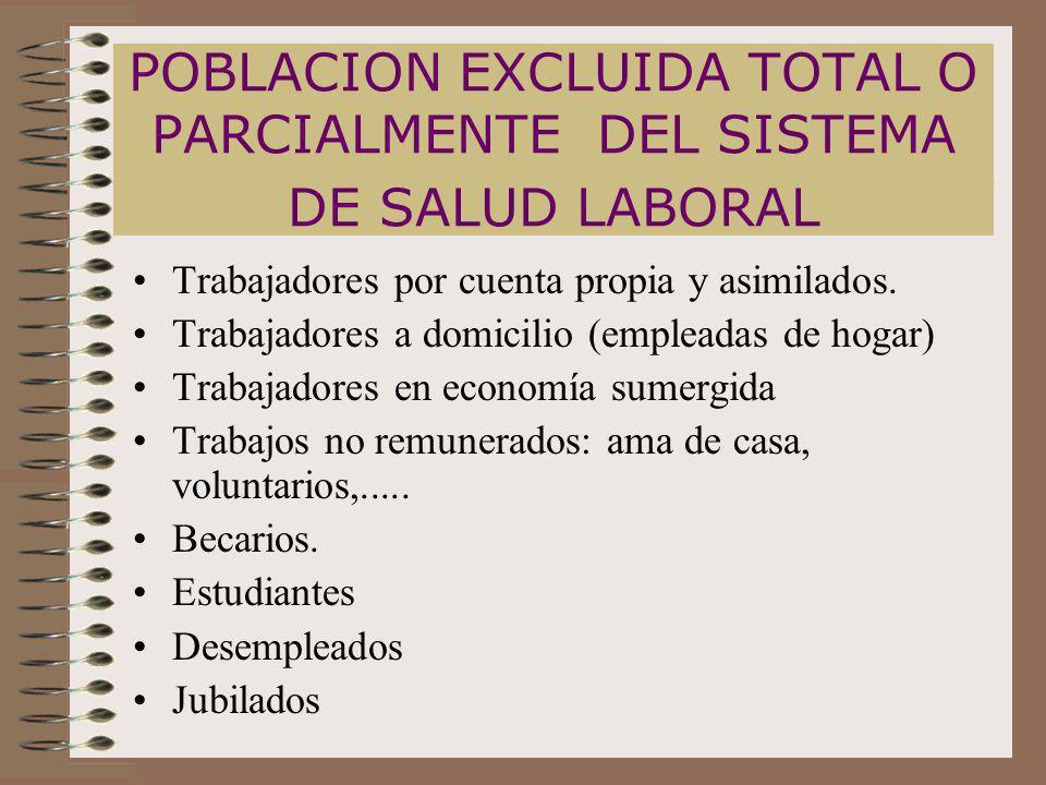 POBLACION EXCLUIDA TOTAL O PARCIALMENTE DEL SISTEMA DE SALUD LABORAL Trabajadores por cuenta propia y asimilados. Trabajadores a domicilio (empleadas