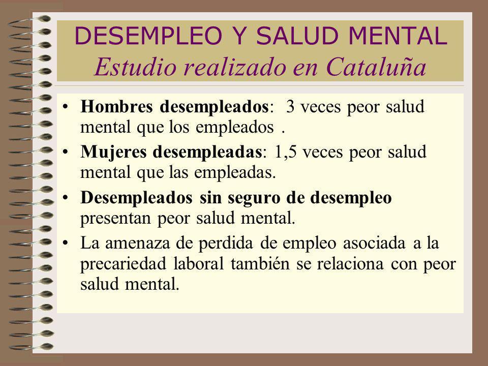 DESEMPLEO Y SALUD MENTAL Estudio realizado en Cataluña Hombres desempleados: 3 veces peor salud mental que los empleados. Mujeres desempleadas: 1,5 ve