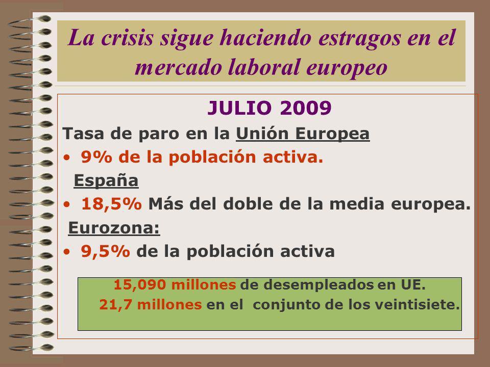 La crisis sigue haciendo estragos en el mercado laboral europeo JULIO 2009 Tasa de paro en la Unión Europea 9% de la población activa. España 18,5% Má