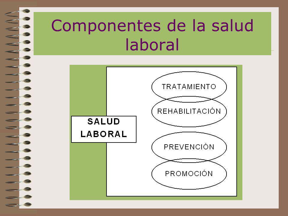 DESEMPLEO Y SALUD MENTAL Estudio realizado en Cataluña Hombres desempleados: 3 veces peor salud mental que los empleados.